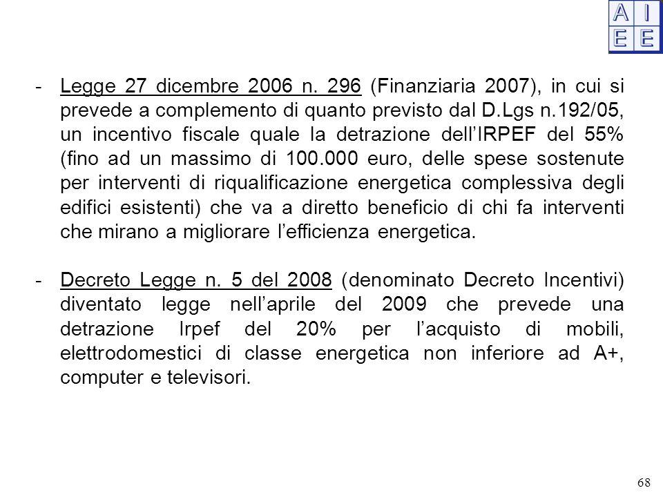 Legge 27 dicembre 2006 n. 296 (Finanziaria 2007), in cui si prevede a complemento di quanto previsto dal D.Lgs n.192/05, un incentivo fiscale quale la detrazione dell'IRPEF del 55% (fino ad un massimo di 100.000 euro, delle spese sostenute per interventi di riqualificazione energetica complessiva degli edifici esistenti) che va a diretto beneficio di chi fa interventi che mirano a migliorare l'efficienza energetica.