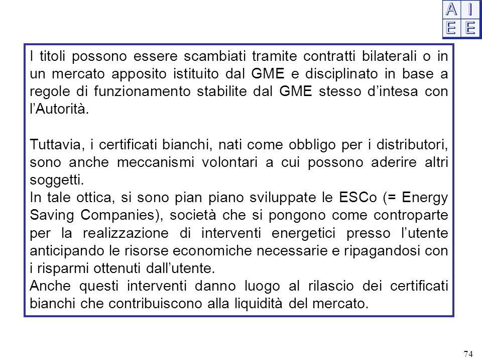 I titoli possono essere scambiati tramite contratti bilaterali o in un mercato apposito istituito dal GME e disciplinato in base a regole di funzionamento stabilite dal GME stesso d'intesa con l'Autorità.