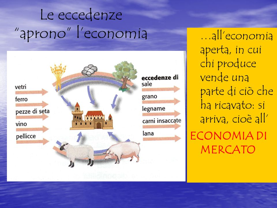 Le eccedenze aprono l'economia