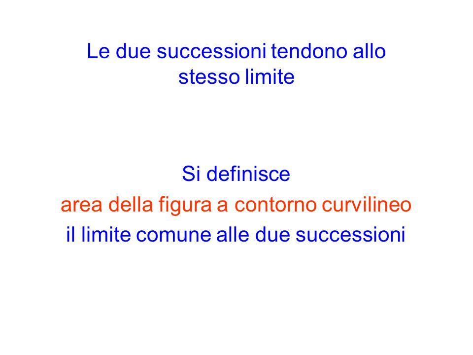 Le due successioni tendono allo stesso limite