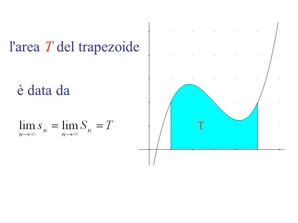 l area T del trapezoide è data da T