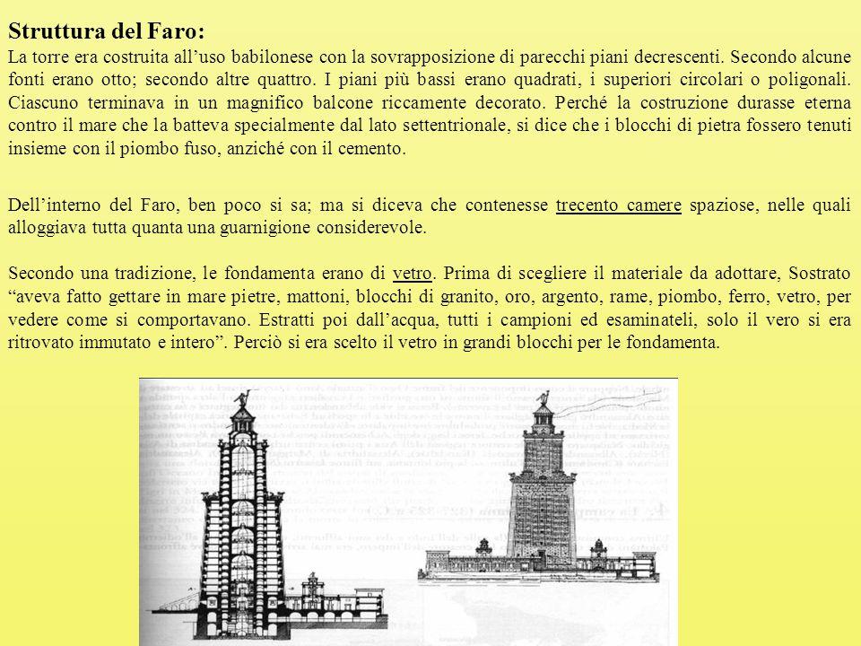Struttura del Faro: