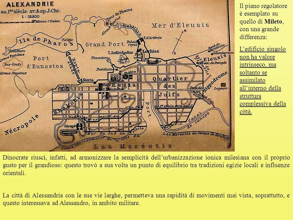 Il piano regolatore è esemplato su quello di Mileto, con una grande differenza: