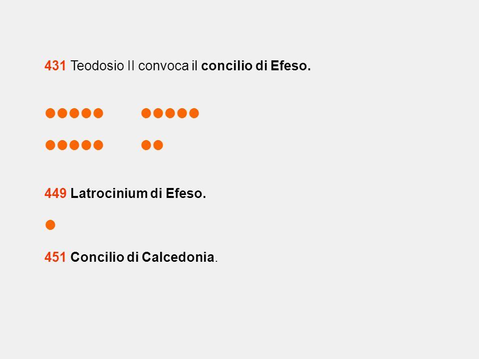 431 Teodosio II convoca il concilio di Efeso.