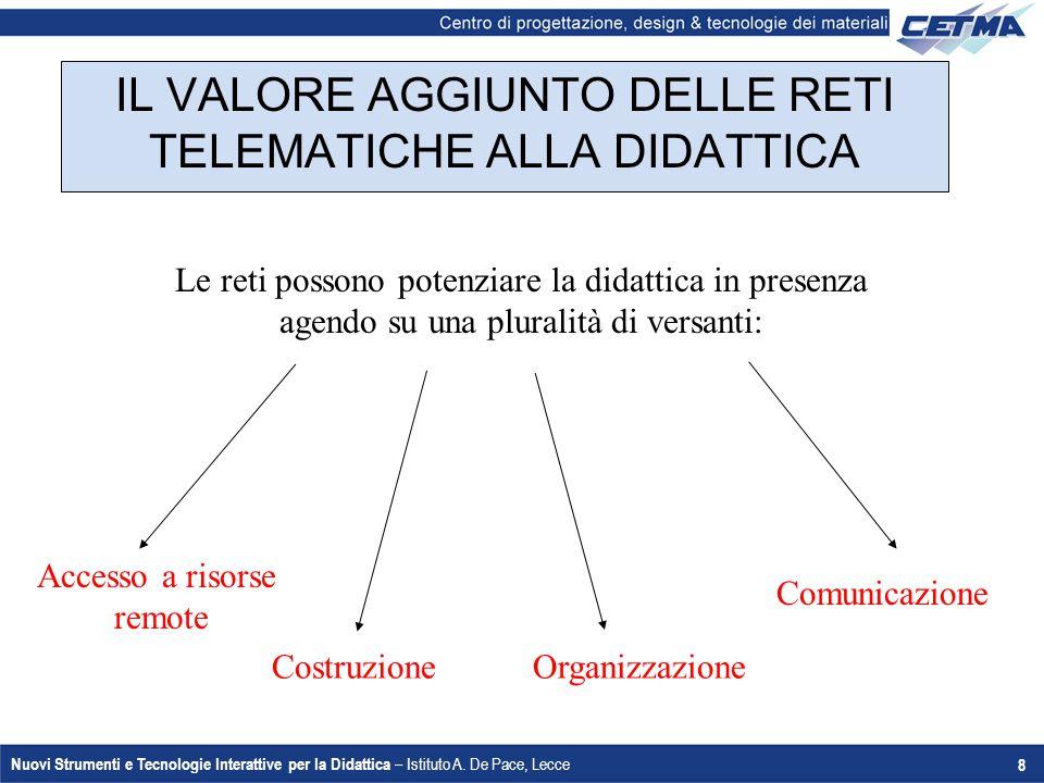 IL VALORE AGGIUNTO DELLE RETI TELEMATICHE ALLA DIDATTICA