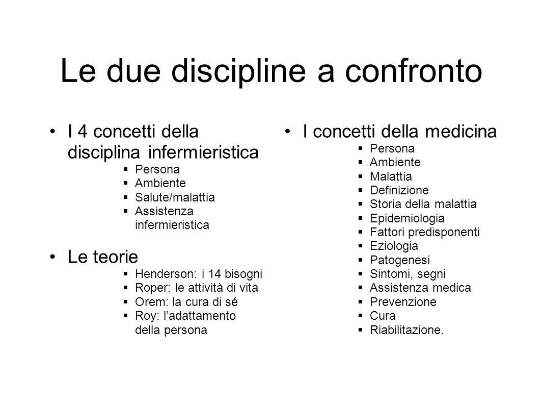 Le due discipline a confronto