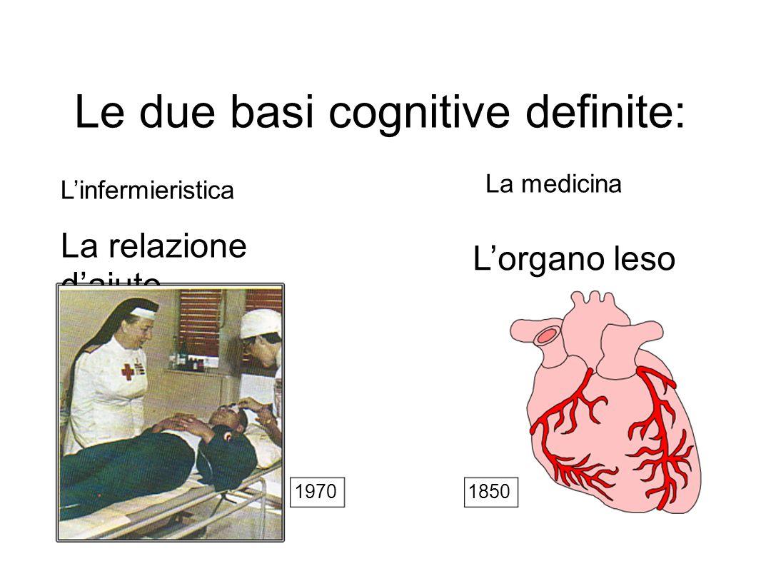 Le due basi cognitive definite: