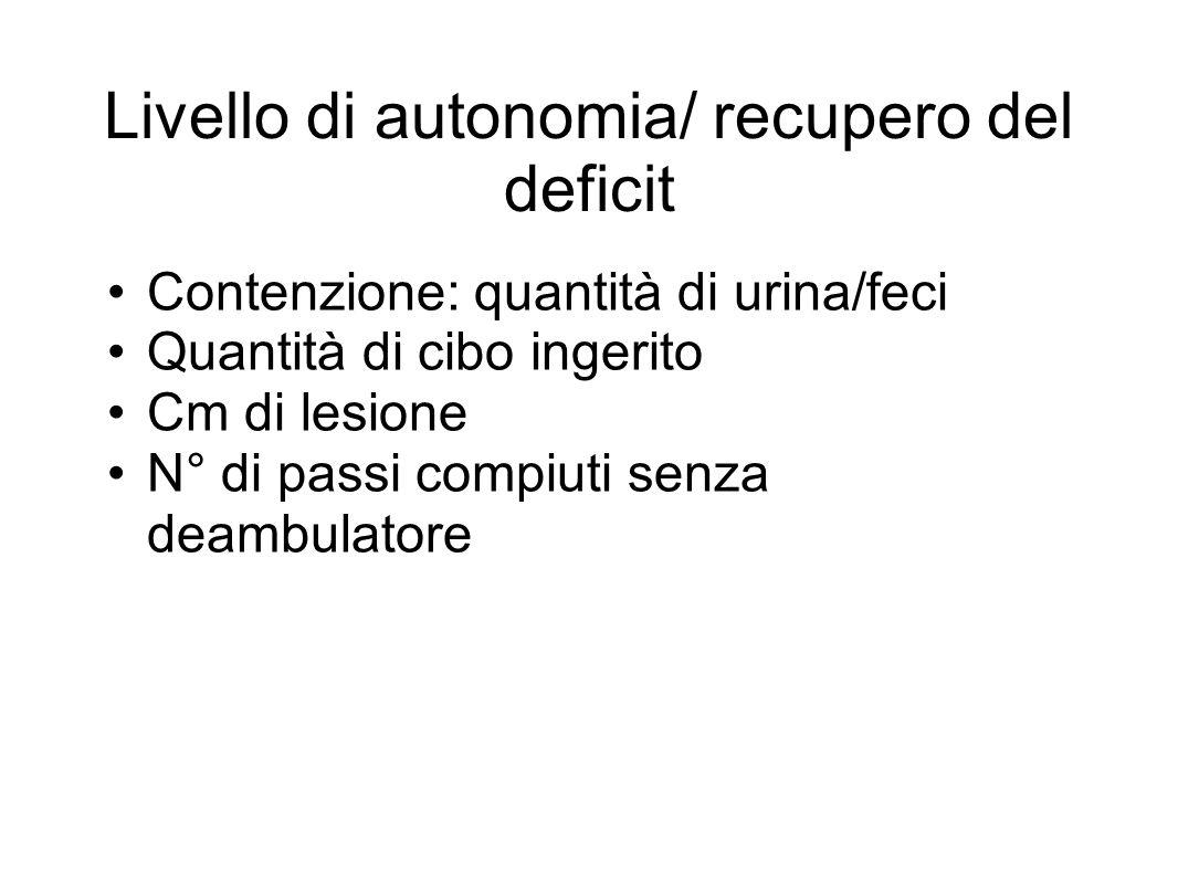 Livello di autonomia/ recupero del deficit