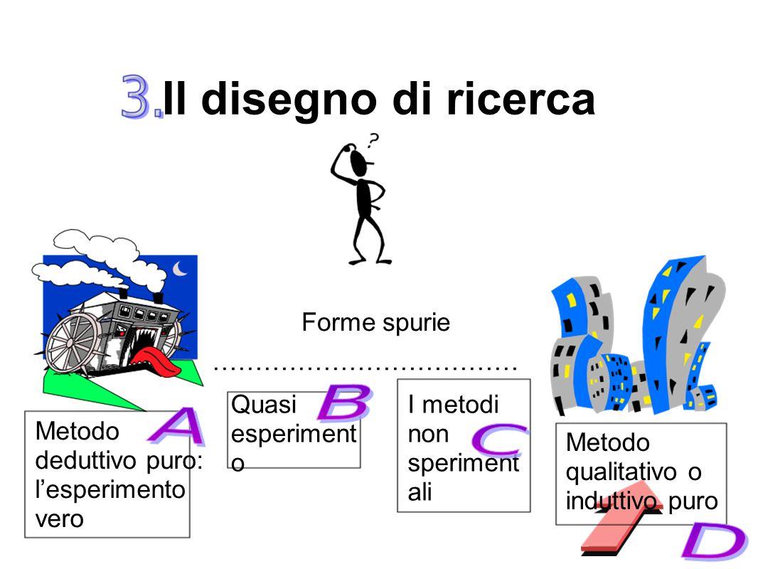 Il disegno di ricerca Forme spurie ……………………………… Quasi esperimento