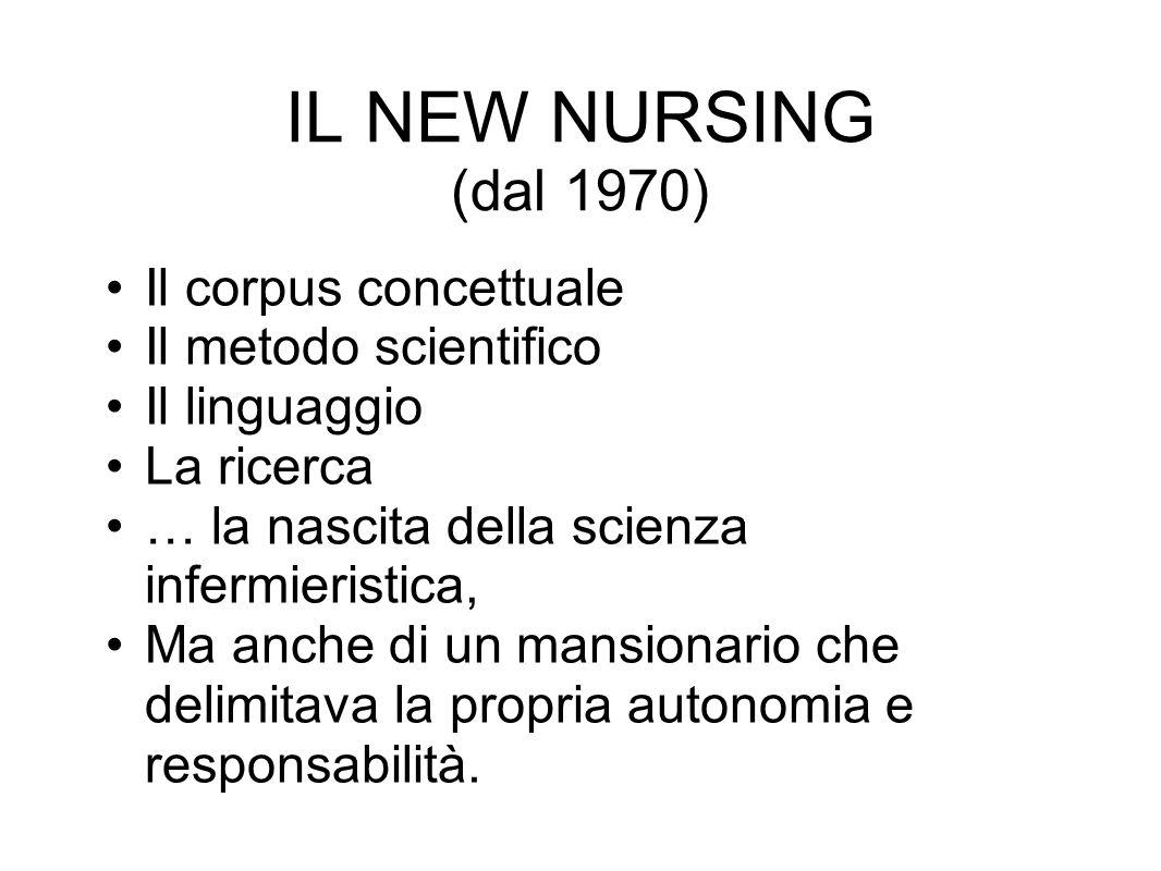 IL NEW NURSING (dal 1970) Il corpus concettuale Il metodo scientifico