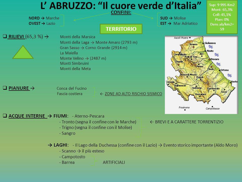 L' ABRUZZO: Il cuore verde d'Italia