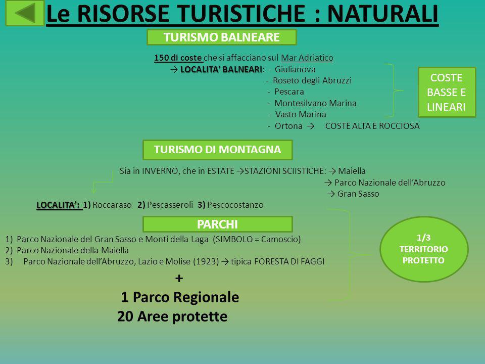 Le RISORSE TURISTICHE : NATURALI