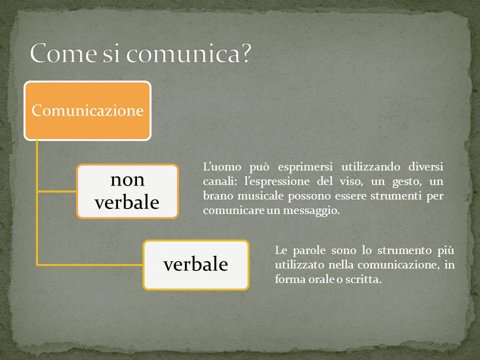 Come si comunica non verbale verbale Comunicazione