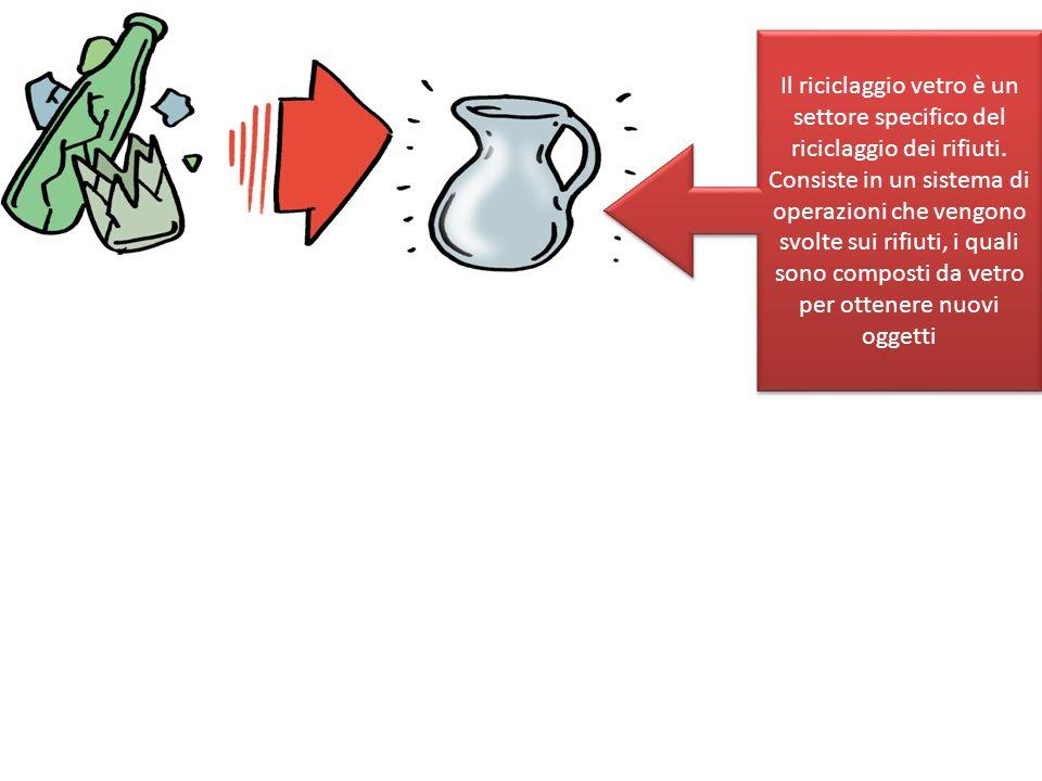 Il riciclaggio vetro è un settore specifico del riciclaggio dei rifiuti.