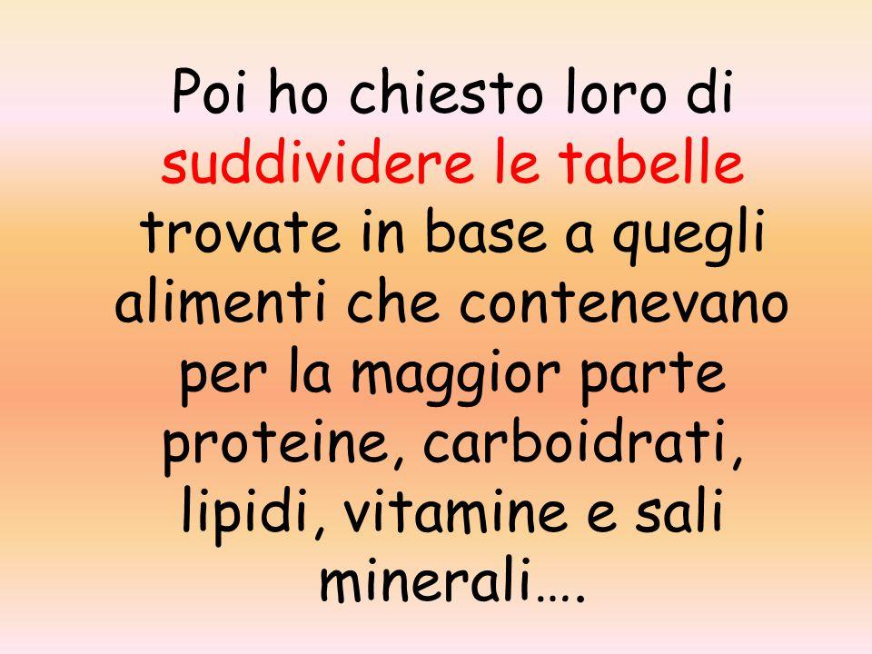 Poi ho chiesto loro di suddividere le tabelle trovate in base a quegli alimenti che contenevano per la maggior parte proteine, carboidrati, lipidi, vitamine e sali minerali….