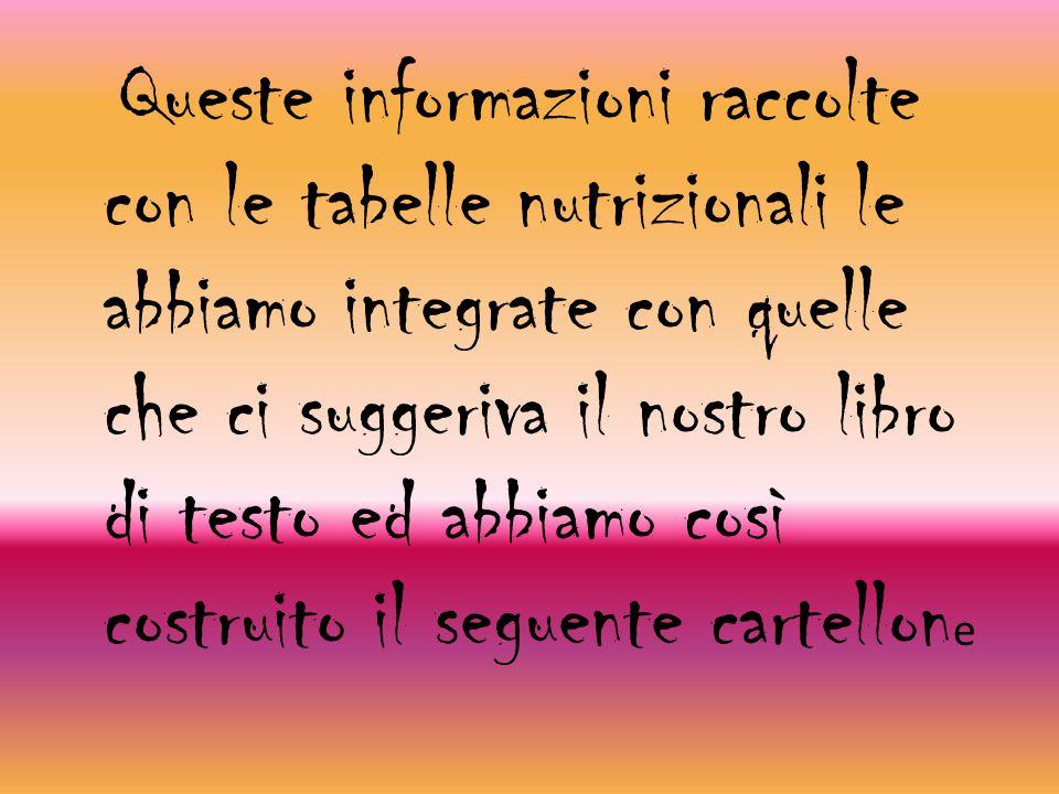 Queste informazioni raccolte con le tabelle nutrizionali le abbiamo integrate con quelle che ci suggeriva il nostro libro di testo ed abbiamo così costruito il seguente cartellone