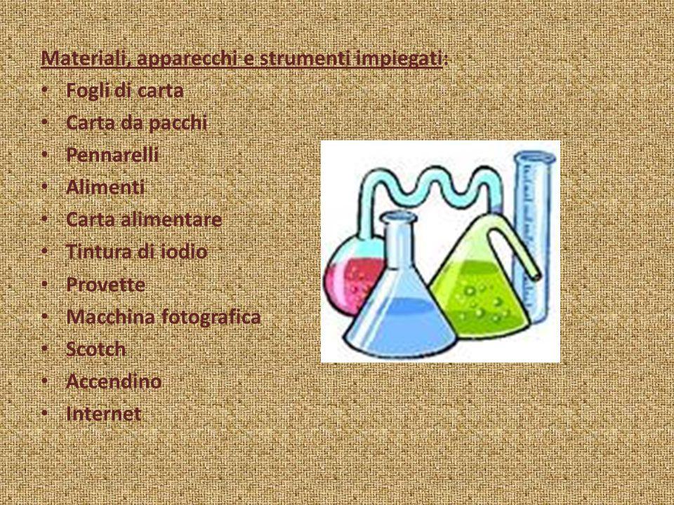 Materiali, apparecchi e strumenti impiegati: