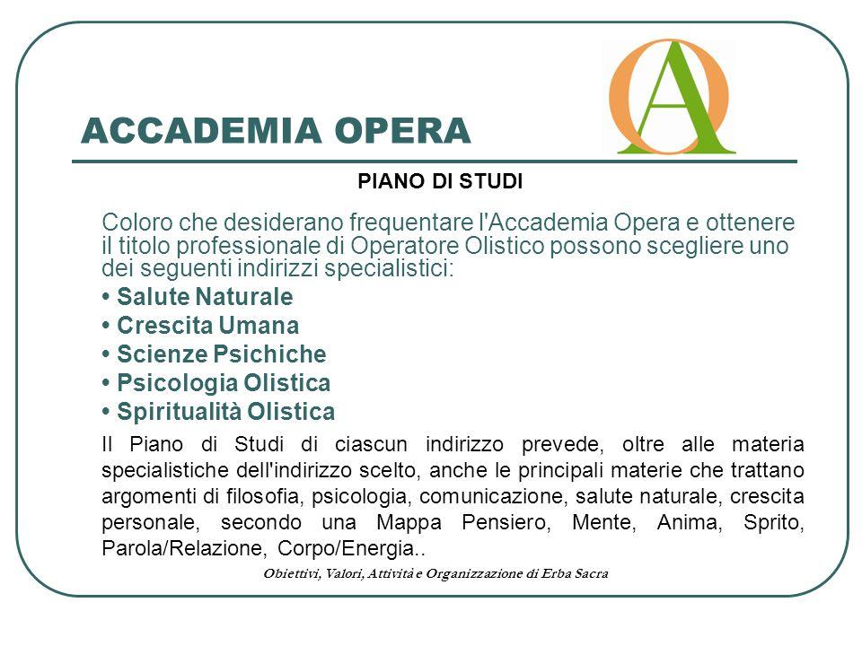 ACCADEMIA OPERAPIANO DI STUDI.