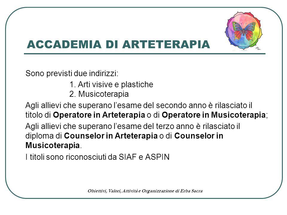 ACCADEMIA DI ARTETERAPIA