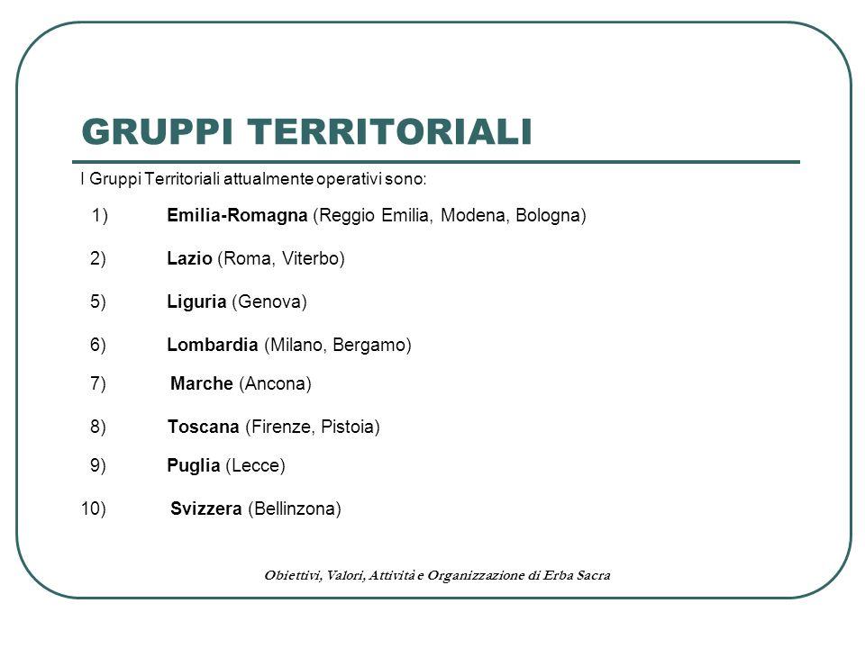 GRUPPI TERRITORIALI 1) Emilia-Romagna (Reggio Emilia, Modena, Bologna)