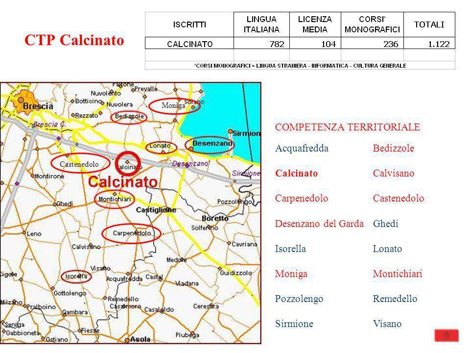 CTP Calcinato COMPETENZA TERRITORIALE Acquafredda Bedizzole