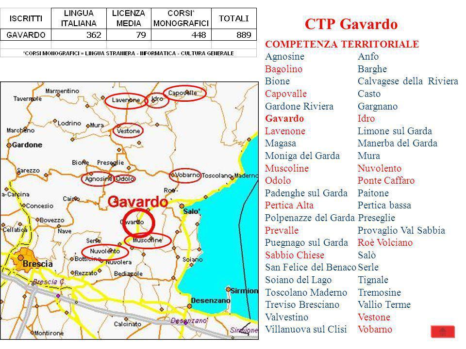 CTP Gavardo COMPETENZA TERRITORIALE Agnosine Anfo Bagolino Barghe