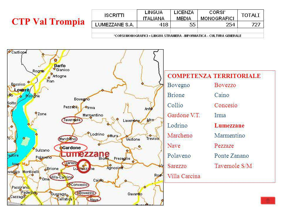 CTP Val Trompia COMPETENZA TERRITORIALE Bovegno Bovezzo Brione Caino