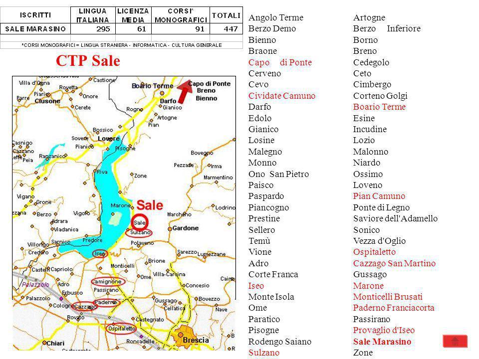 CTP Sale Angolo Terme Artogne Berzo Demo Berzo Inferiore Bienno Borno