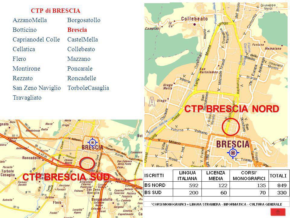 CTP BRESCIA NORD CTP BRESCIA SUD CTP di BRESCIA