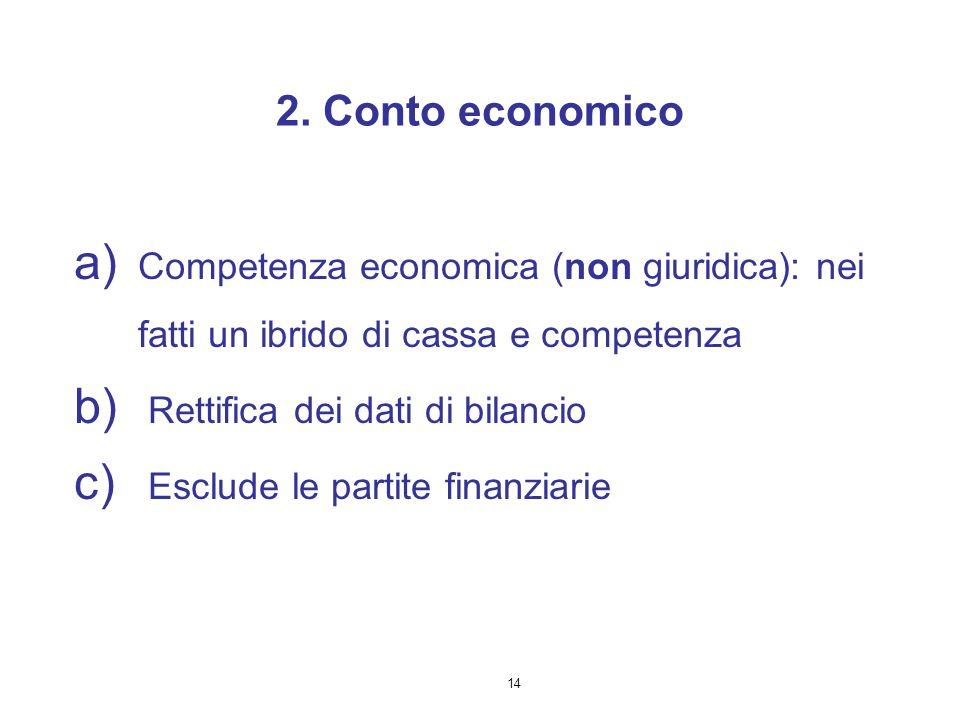 2. Conto economico Competenza economica (non giuridica): nei fatti un ibrido di cassa e competenza.