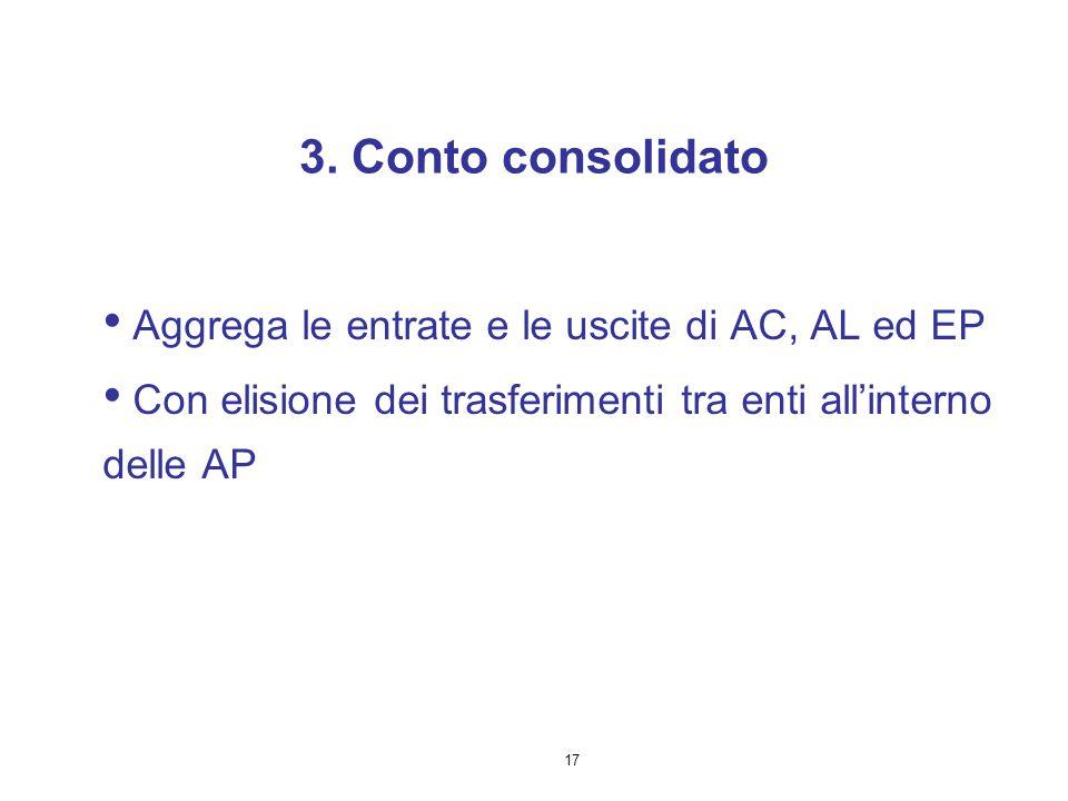 3. Conto consolidato Aggrega le entrate e le uscite di AC, AL ed EP