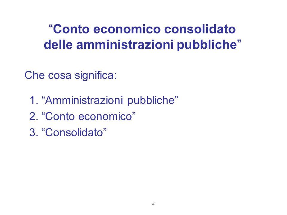 1. Amministrazioni pubbliche 2. Conto economico 3. Consolidato
