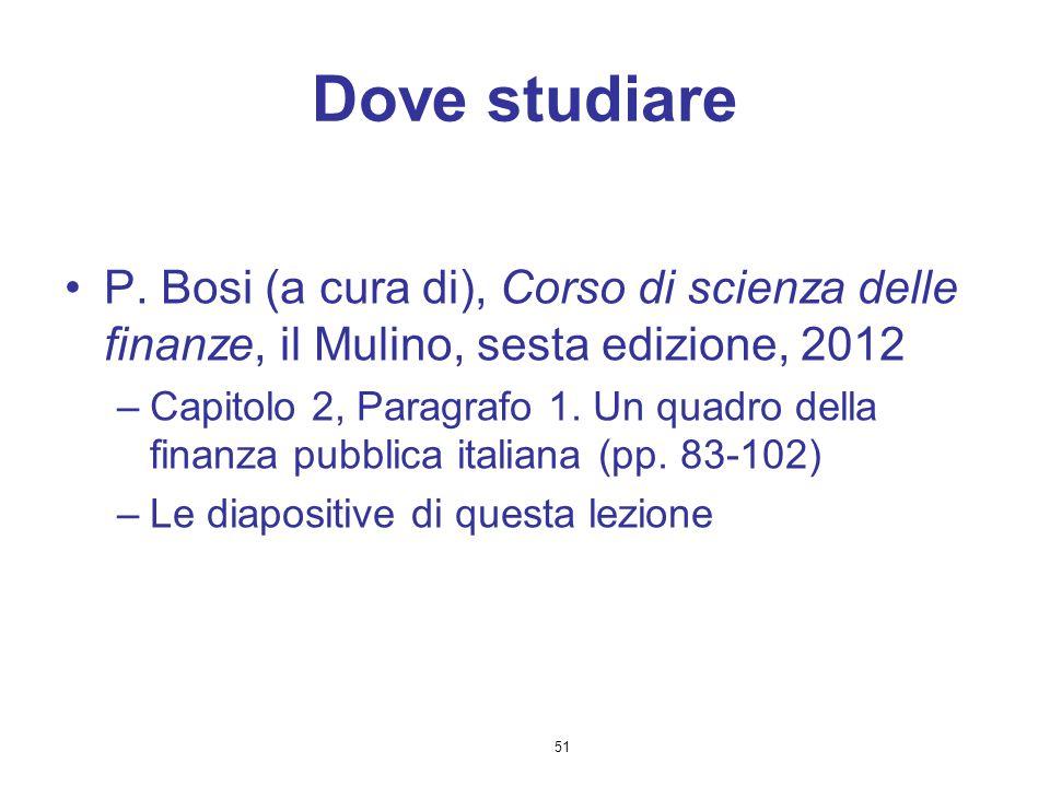 Dove studiare P. Bosi (a cura di), Corso di scienza delle finanze, il Mulino, sesta edizione, 2012.