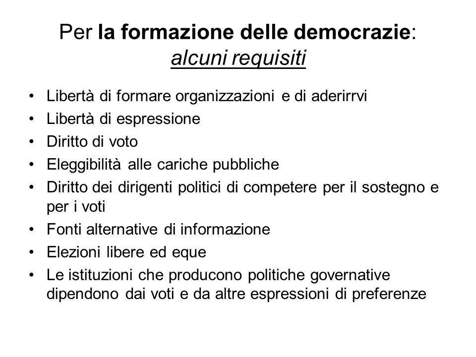 Per la formazione delle democrazie: alcuni requisiti