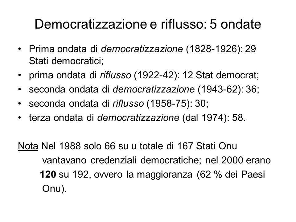 Democratizzazione e riflusso: 5 ondate