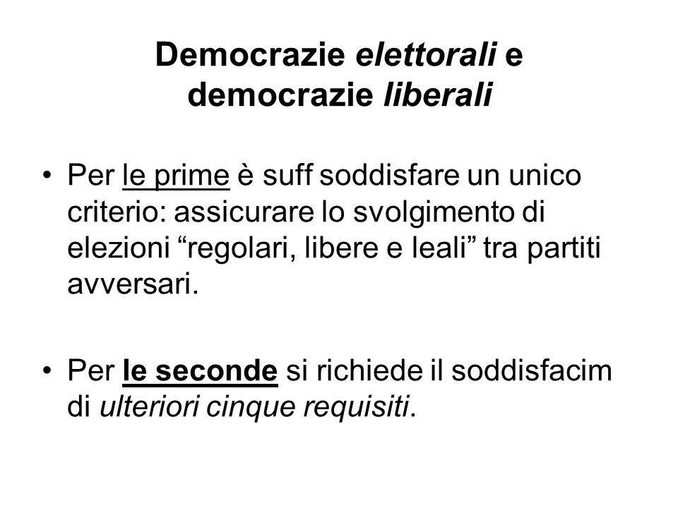 Democrazie elettorali e democrazie liberali