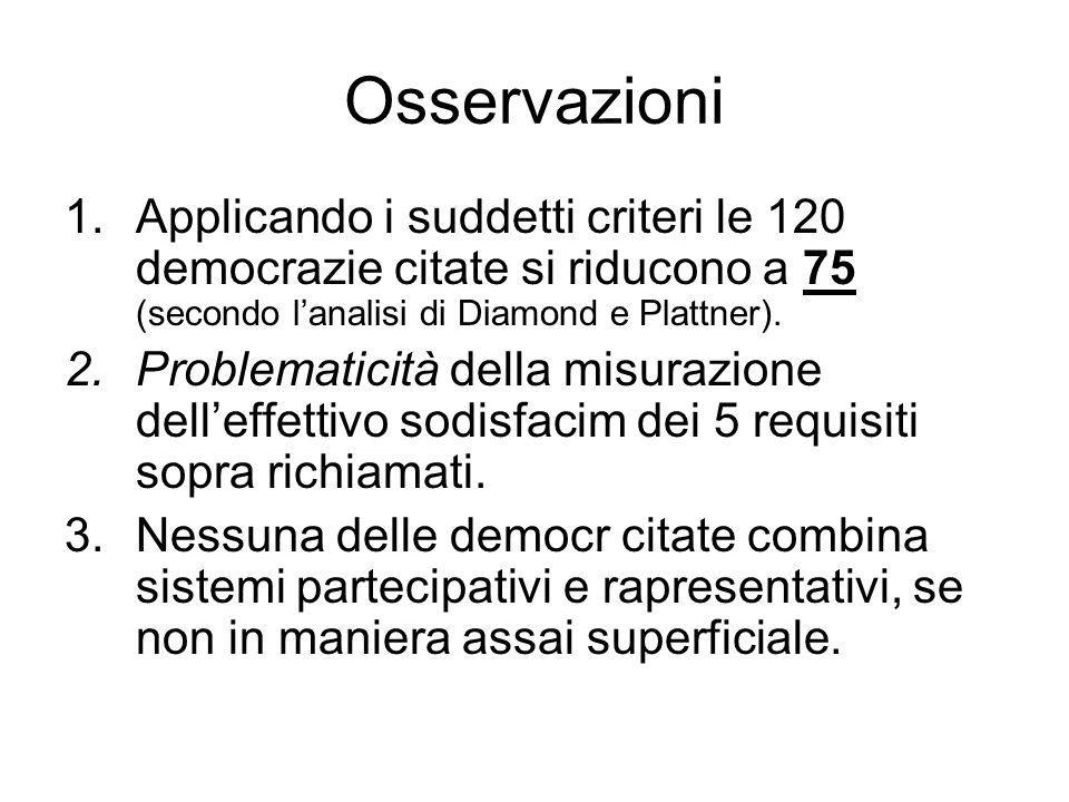 Osservazioni Applicando i suddetti criteri le 120 democrazie citate si riducono a 75 (secondo l'analisi di Diamond e Plattner).