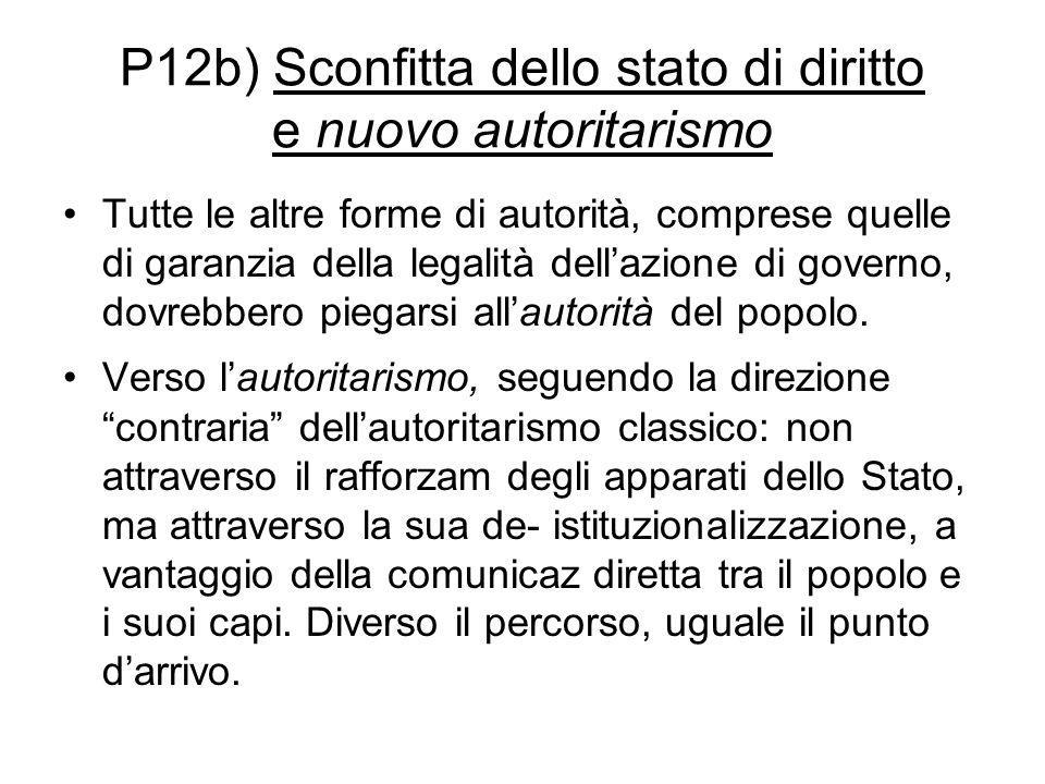 P12b) Sconfitta dello stato di diritto e nuovo autoritarismo