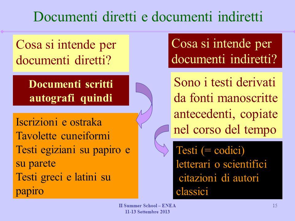 Documenti diretti e documenti indiretti