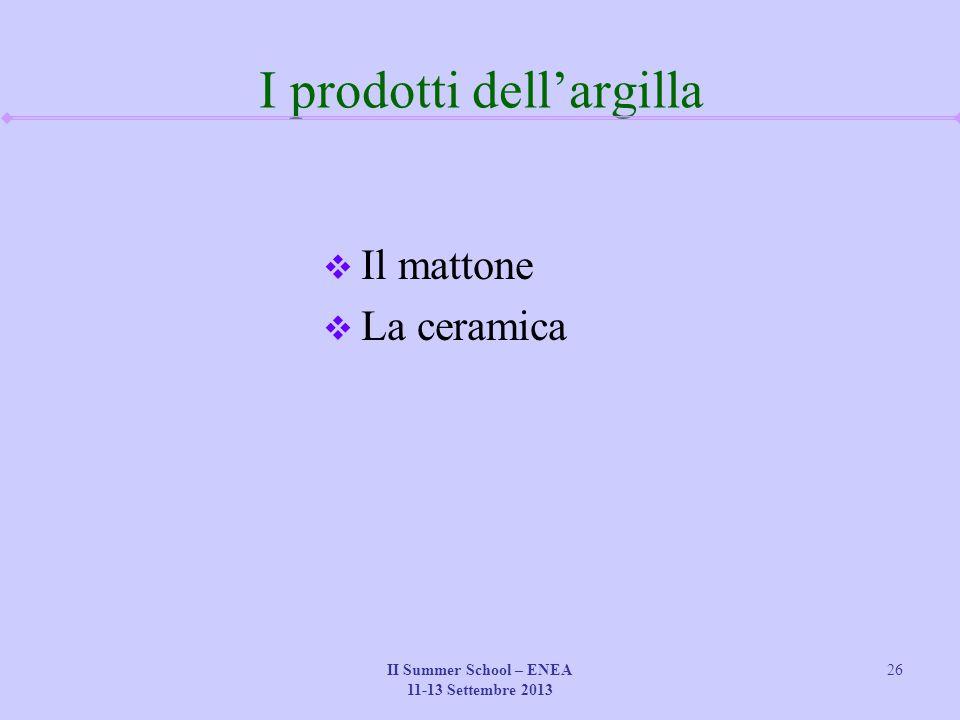 I prodotti dell'argilla