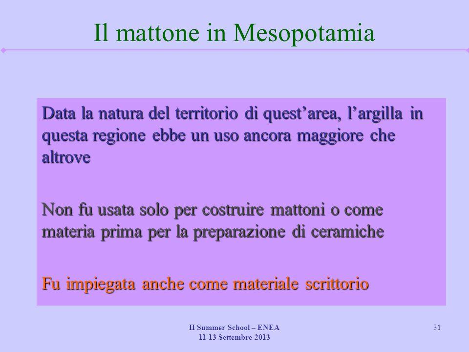 Il mattone in Mesopotamia