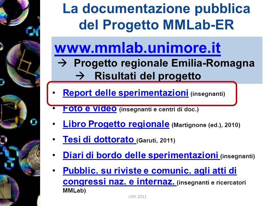 La documentazione pubblica del Progetto MMLab-ER