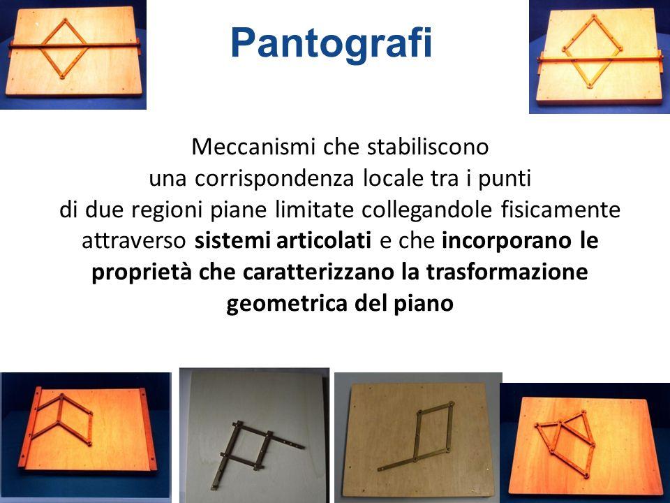Pantografi Meccanismi che stabiliscono