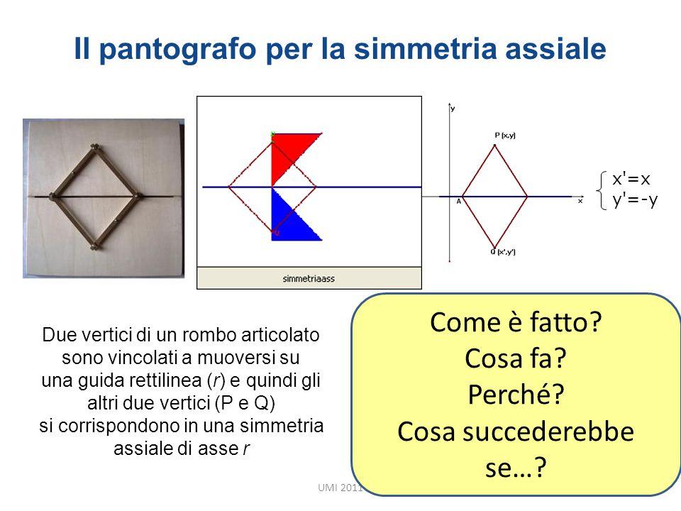 Il pantografo per la simmetria assiale
