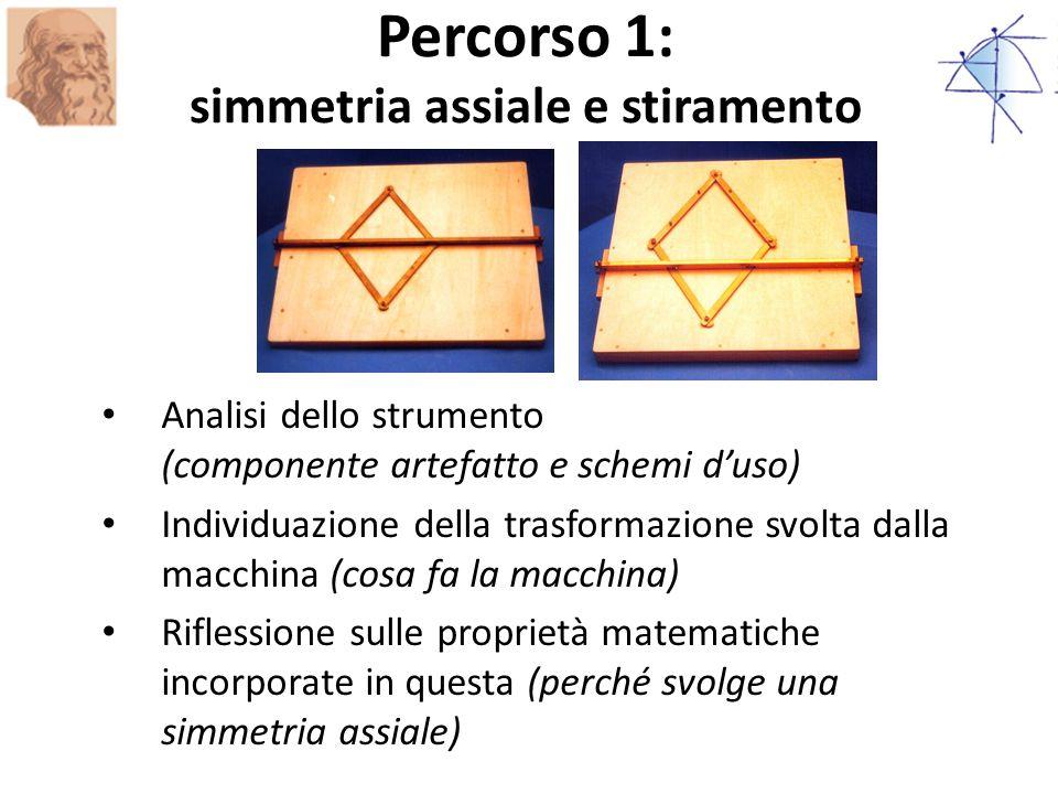 Percorso 1: simmetria assiale e stiramento