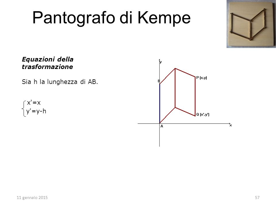 Pantografo di Kempe x =x Equazioni della trasformazione