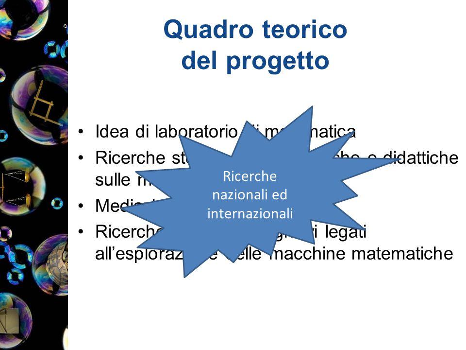 Quadro teorico del progetto