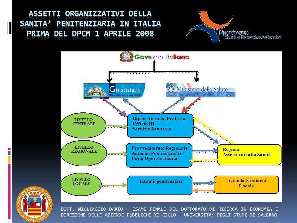 ASSETTI organizzativi della sanita' penitenziaria in italia prima del dpcm 1 aprile 2008
