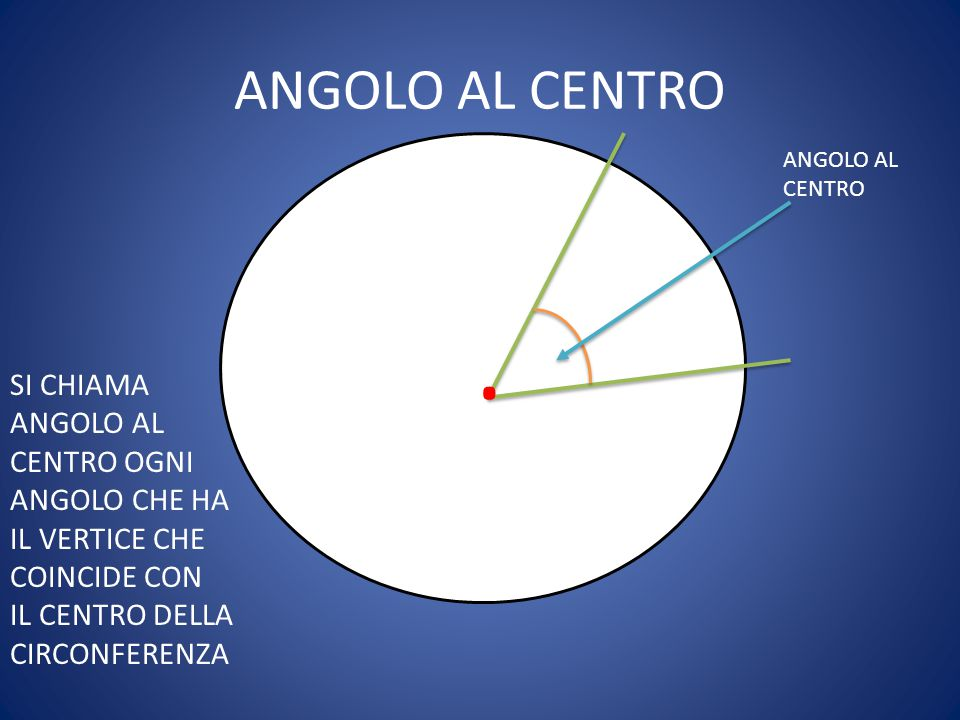 . ANGOLO AL CENTRO SI CHIAMA ANGOLO AL CENTRO OGNI ANGOLO CHE HA