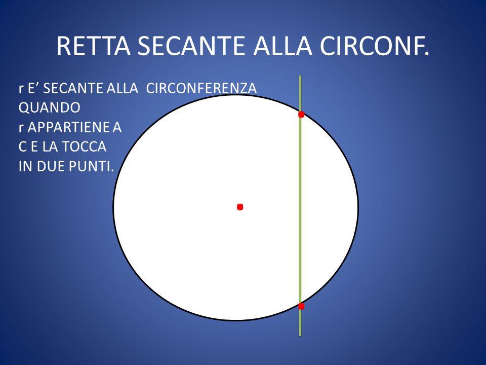RETTA SECANTE ALLA CIRCONF.